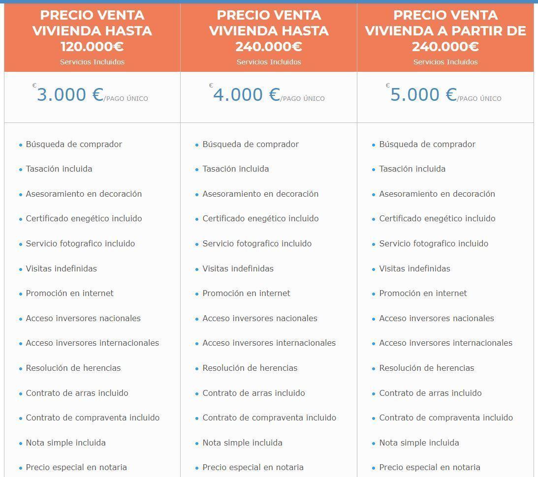 Precios Inmobiliarias online Housfy, Propetisa, Cliventa y Melibero