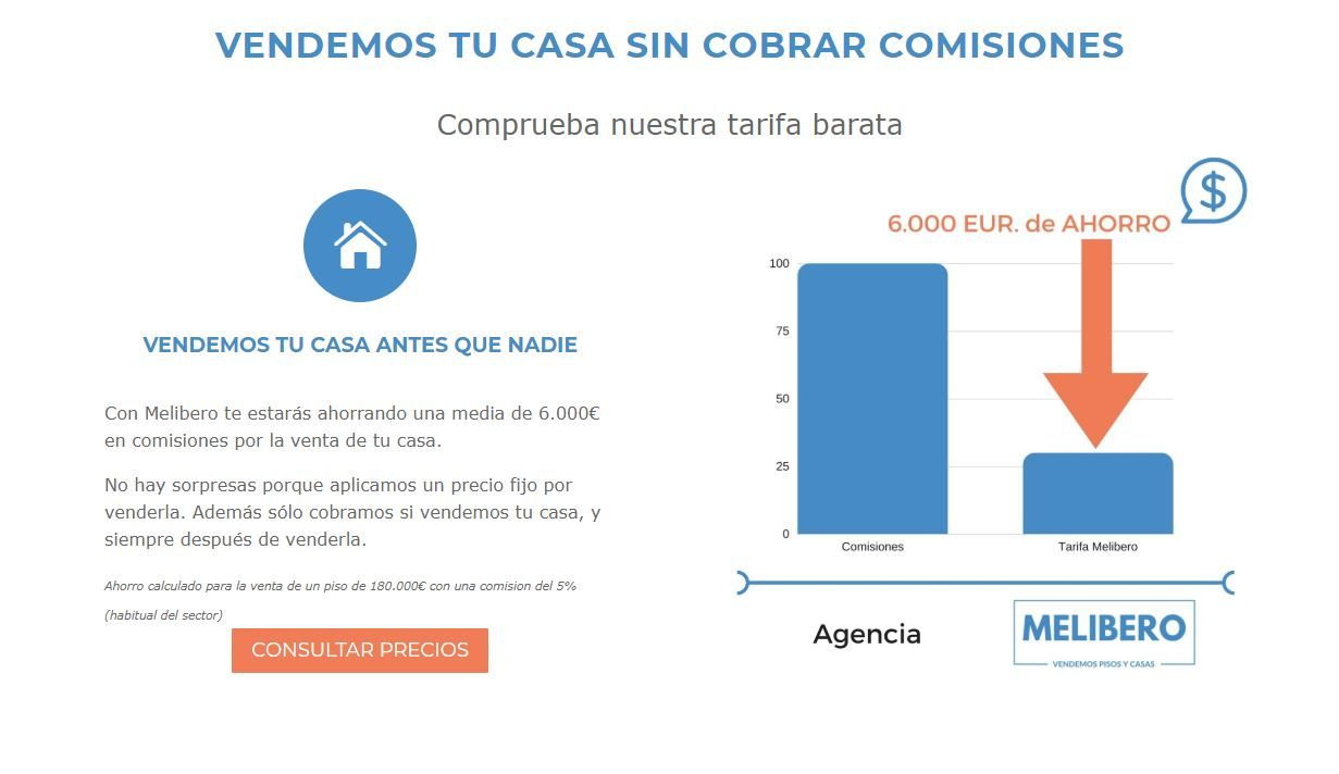 Con Melibero pagas menos costes de compra venta de vivienda